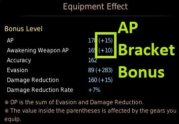 BDO Ap Brackets: AP Bonus
