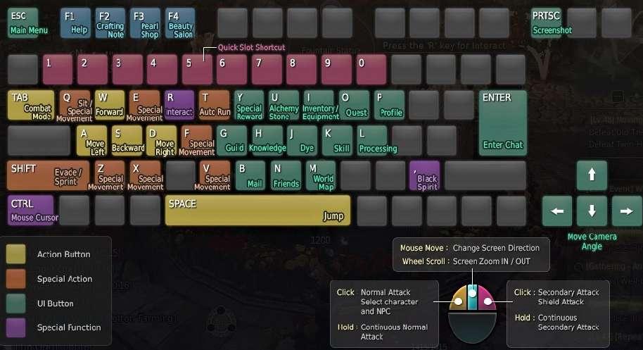 BDO Hotkeys: Default Keyboard Key Commands