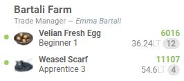 BDO Bartali Farm Trading