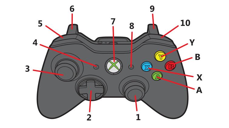 GrumpyG Gaming Mouse Ergonomic Design