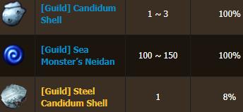 BDO Candidum drops