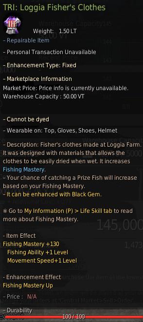 Loggia's Fisher's Clothes