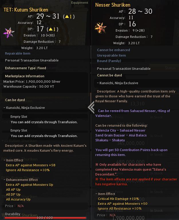 BDO Nesser Sub Weapon