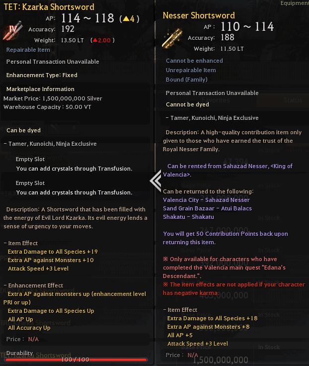 BDO Nesser Main Weapon