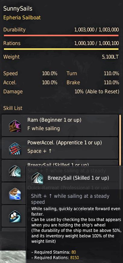 BDO Ship/Sailing Skills